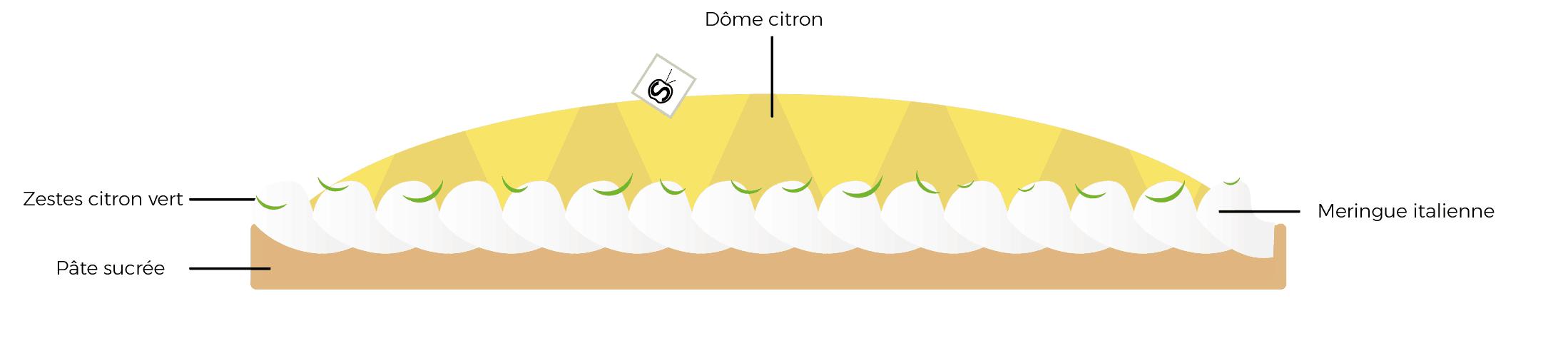 Epcot Citrus - tarte aux citron